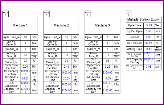 Manufacturing Multi-station calculator for quick manufacturing tutorial and example
